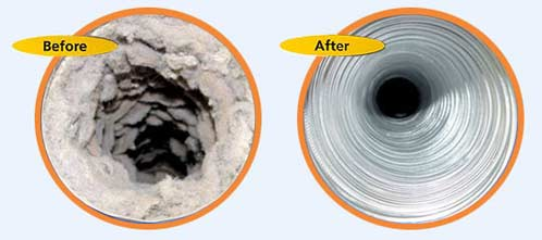 Protecting Your Family And Your home With Dryer Vent Cleaning